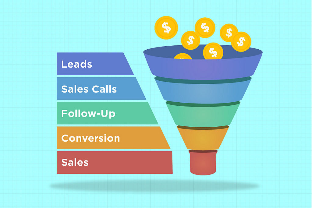 Image of a sales funnel