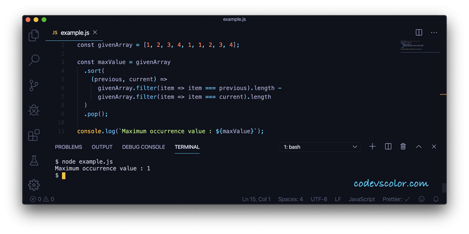 JavaScript array maximum occurrence sort