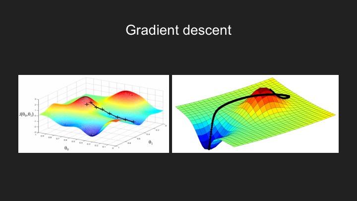 Gradient descent