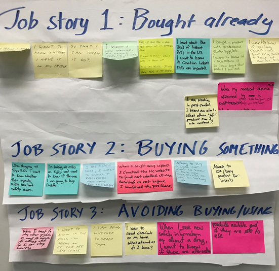 Photo of job stories being developed.