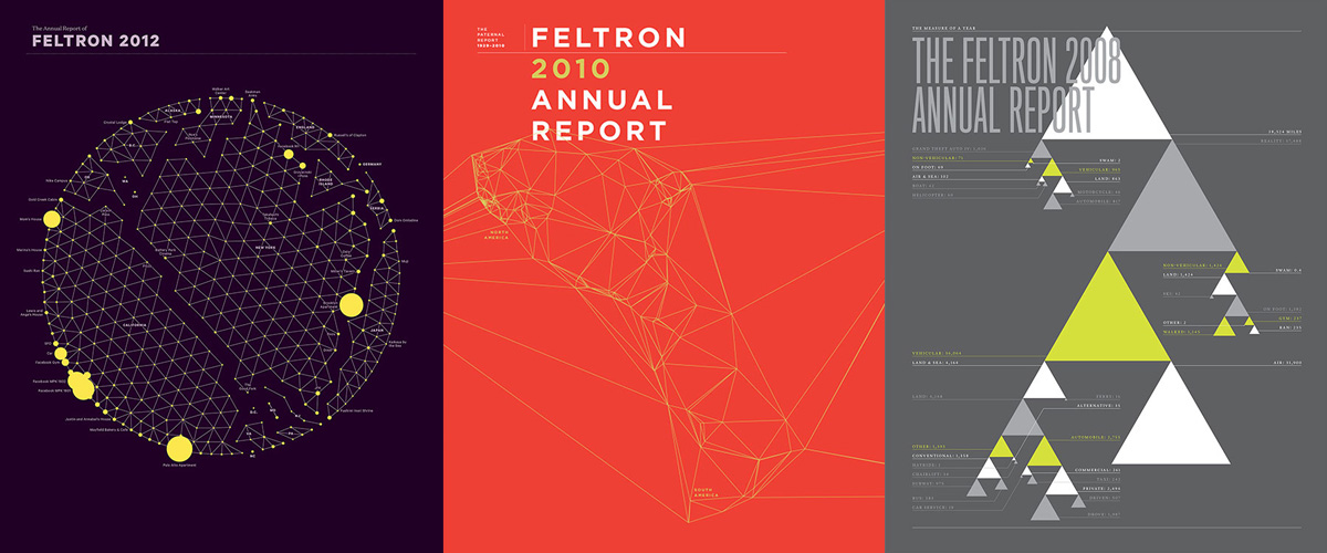 Feltron annual report covers