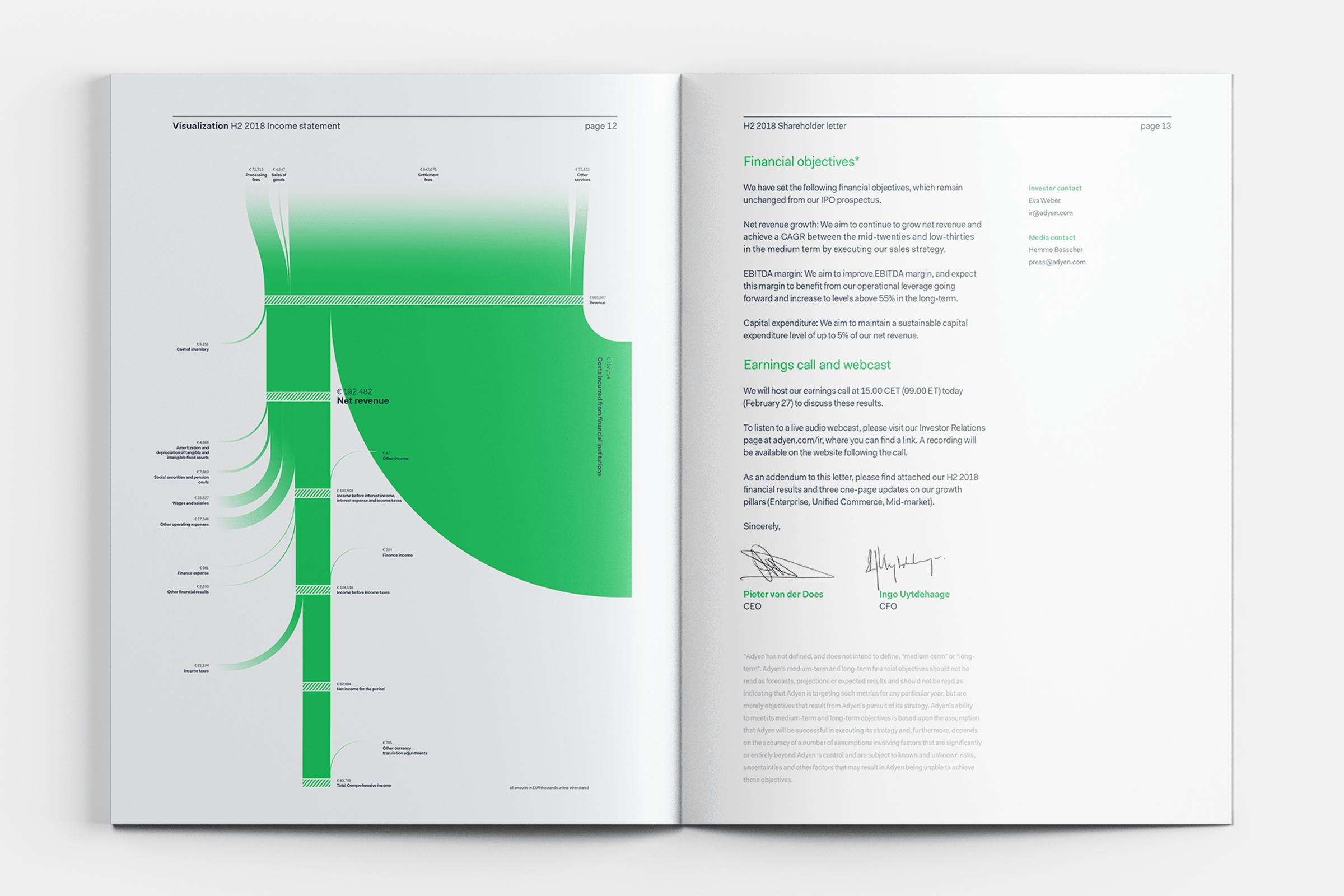 The Flow / Sankey diagram of Adyen's income statement
