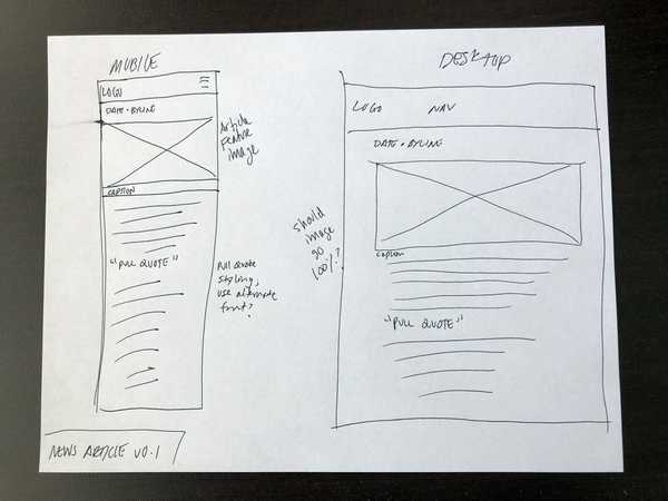 Early wireframe sketch of news article template