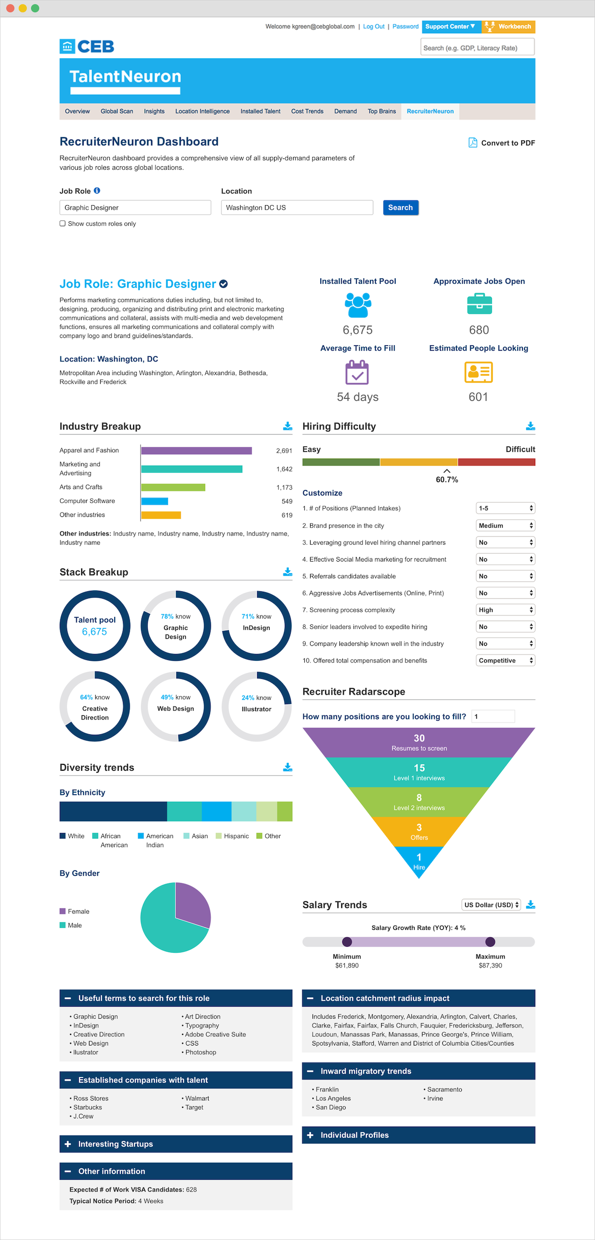 full web page design