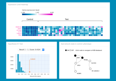 Neoproteomics screen shot