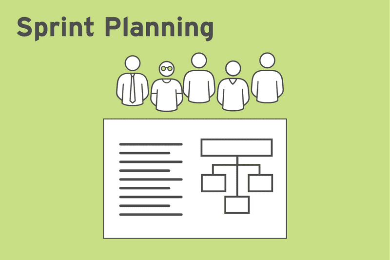 Iteration (Sprint) Planning