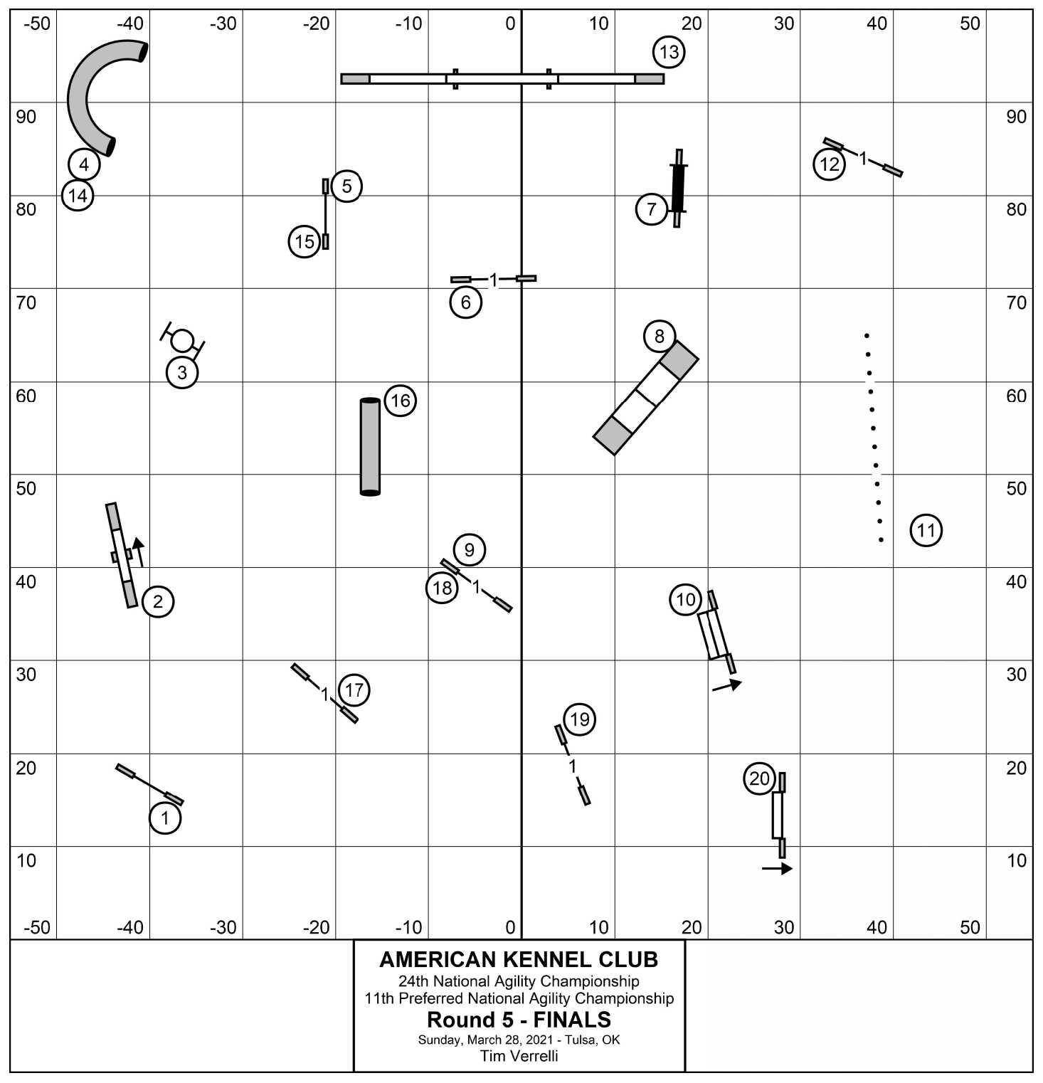 2021 AKC NAC Finals Course Diagram