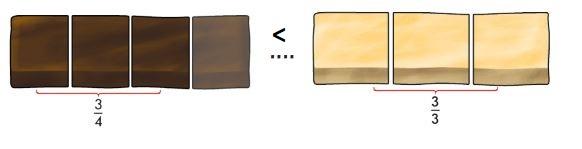 Materi Pecahan Membandingkan