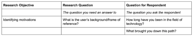 Actual User Research Matrix