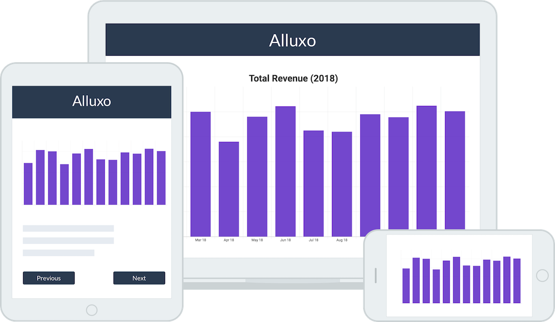 Alluxo dashboard on MacBook, iPad, and iPhone
