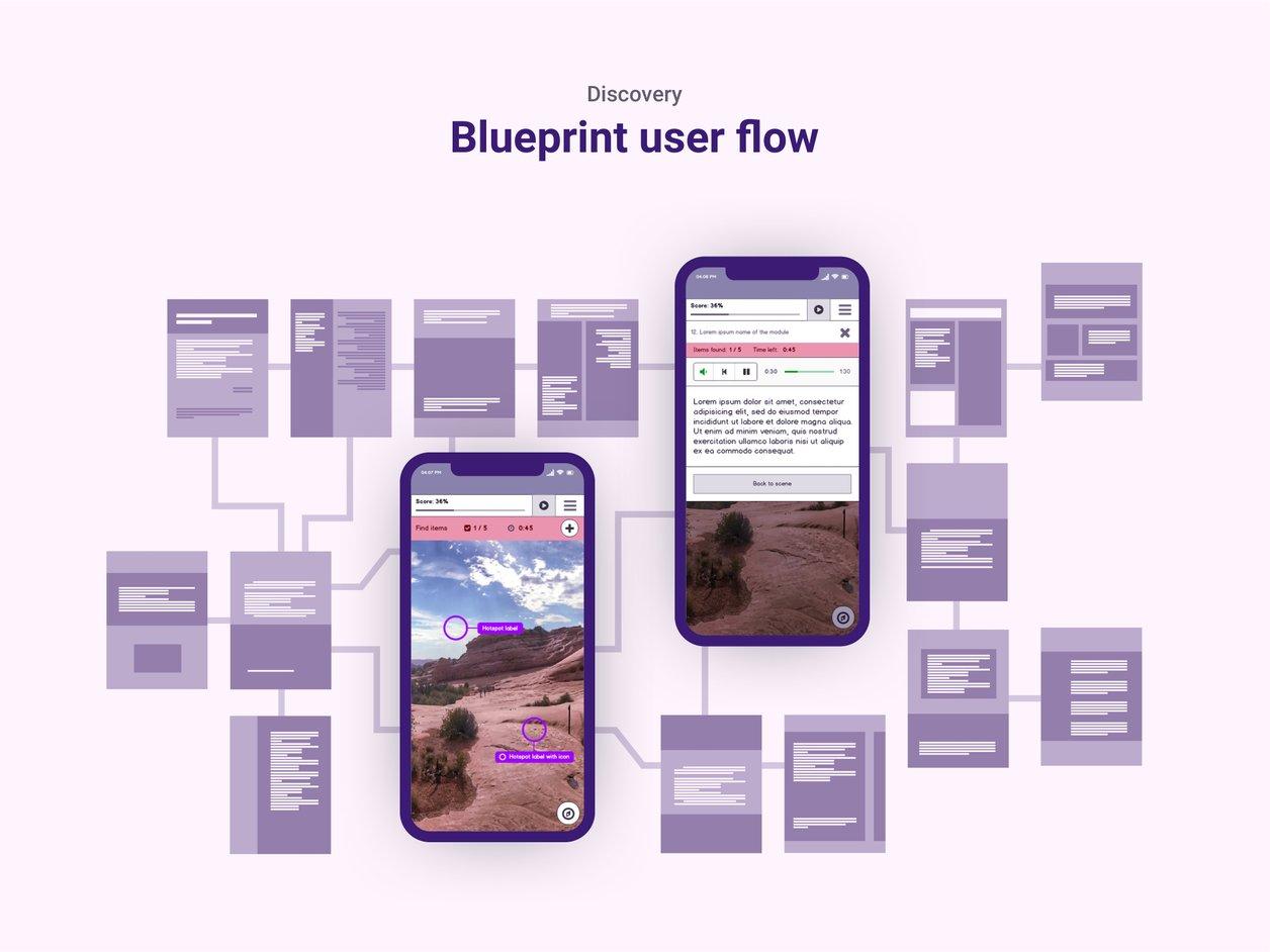 User Journey - UI Design | ShowHow