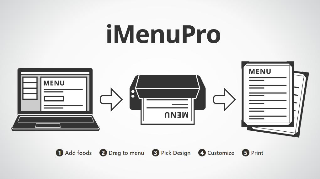 iMenuPro Intro Video