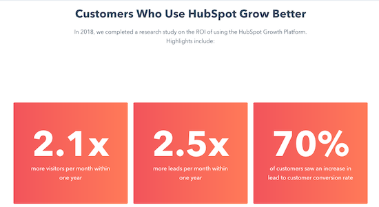 HubSot unscientifically claims responsibility for growth
