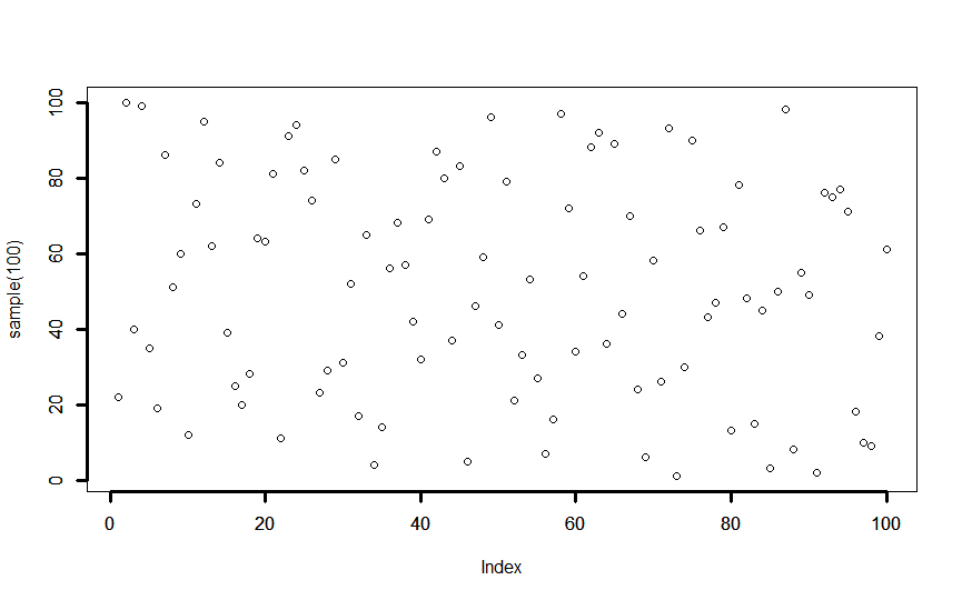 Axes in R plot_with lwd parameter