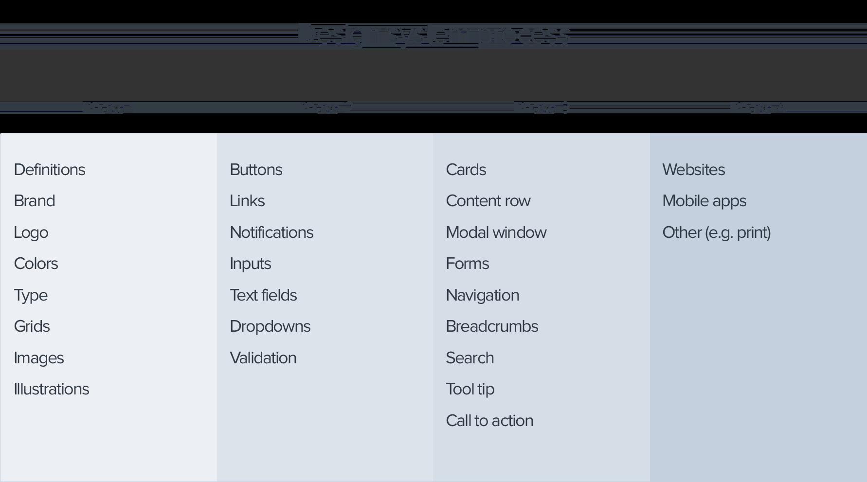 NE Design system