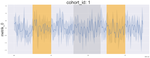 Time-series visualization in python