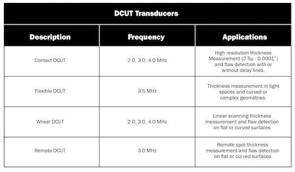 DCUT-Specifications