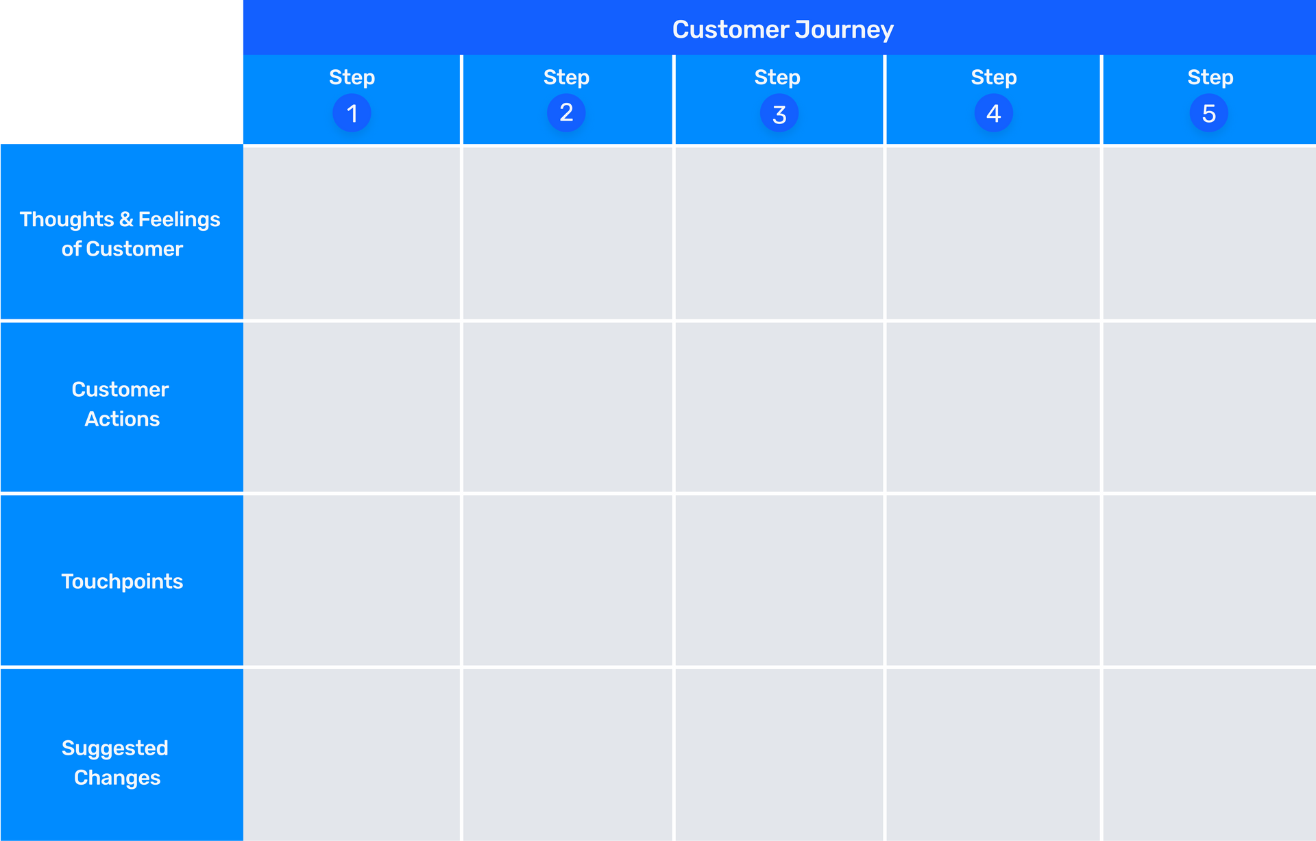 map customer journey