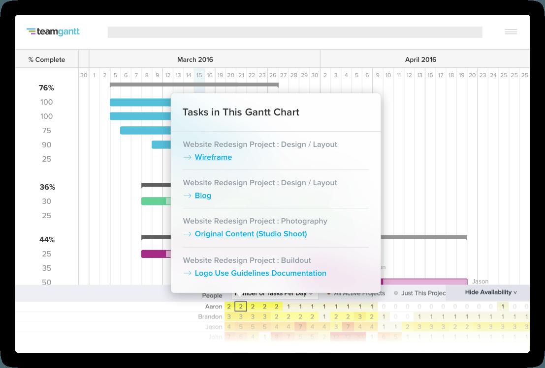 Online Gantt Chart Software | TeamGantt