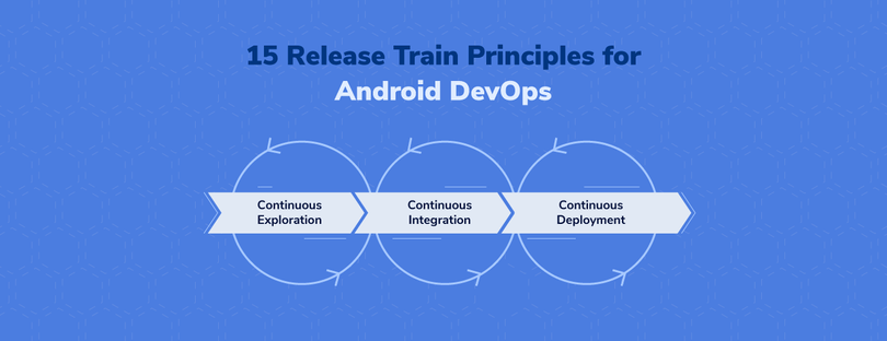 15 Release Train Principles for Android DevOps