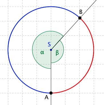 Kružnice se středovými úhly