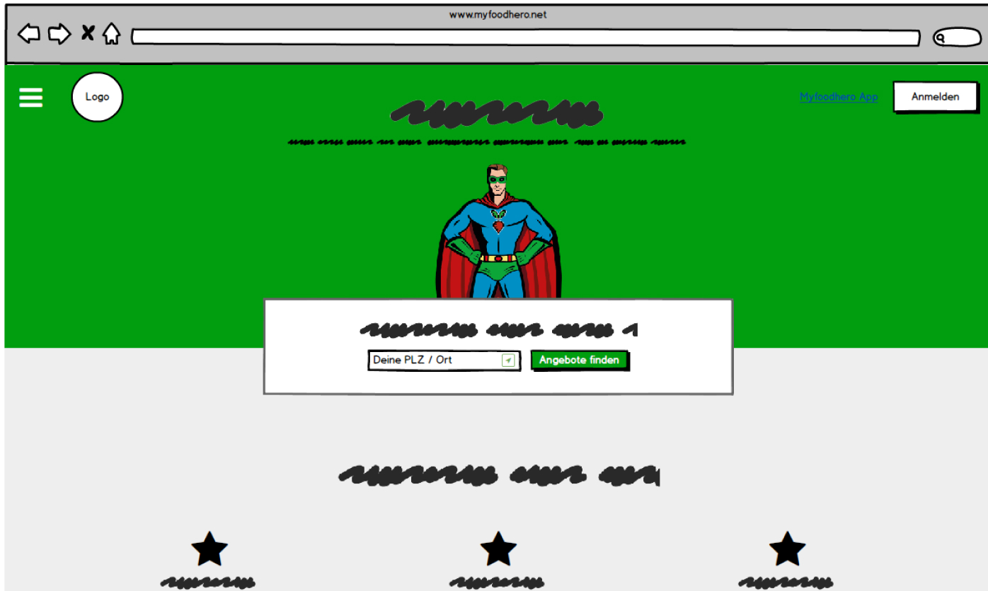 Web Frontend Wireframe