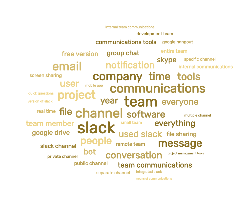 Word cloud showing neutral opinions from Slack product reviews