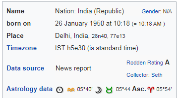 India Independence Date