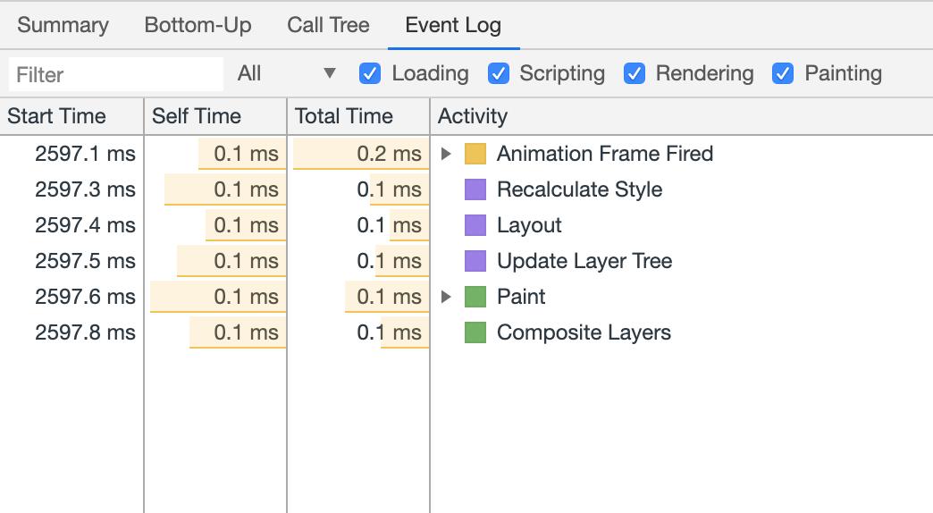 event log