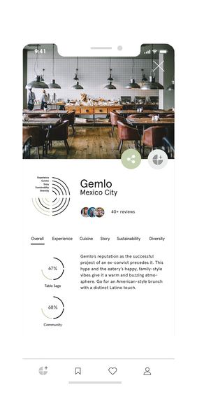 Mobile screen showing Amsterdam restaurant review page on new Table Sage rating platform