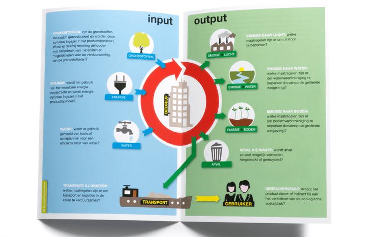 BLOKJE_infographics 02.png