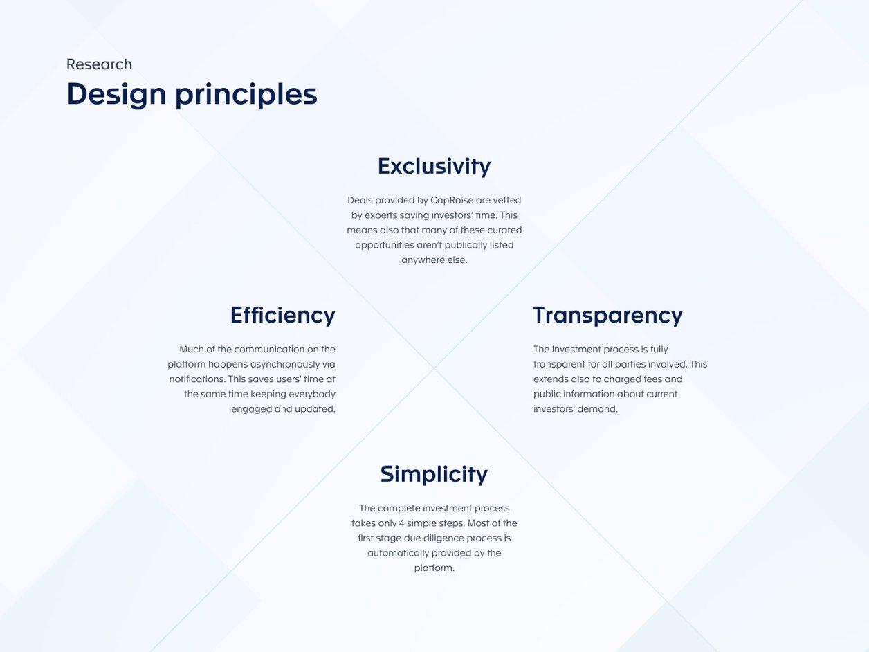 Design Principles - UX Design   CapRaise