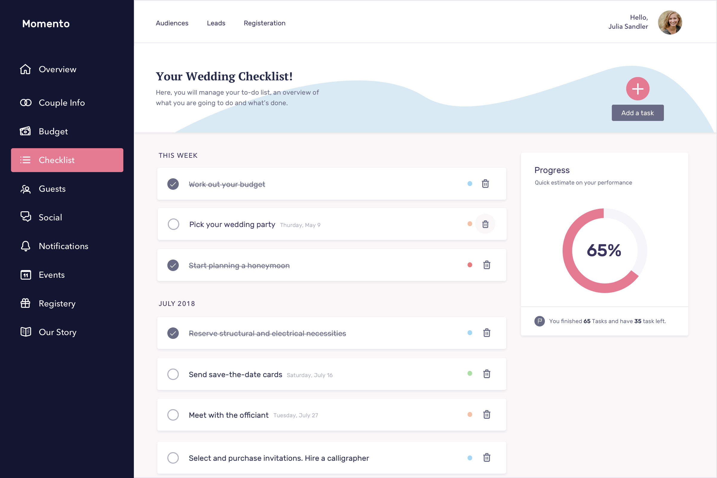 Checklist Dashboard
