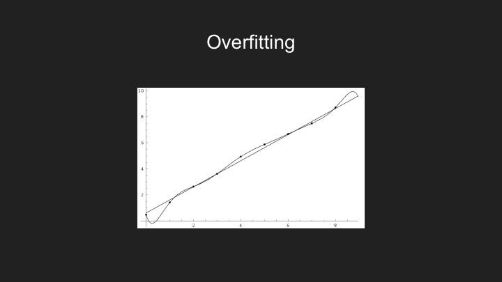Ploynomial overfitting