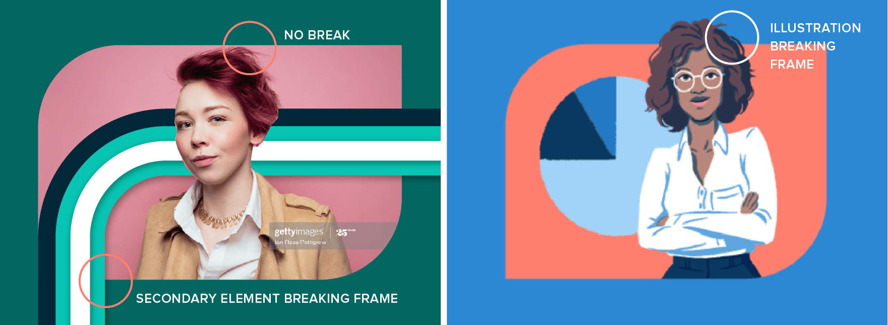 Design where the subject breaks out of the frame