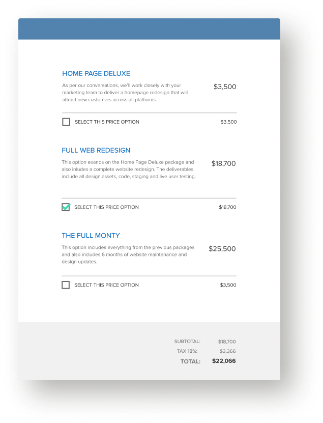 Interactive Pricing