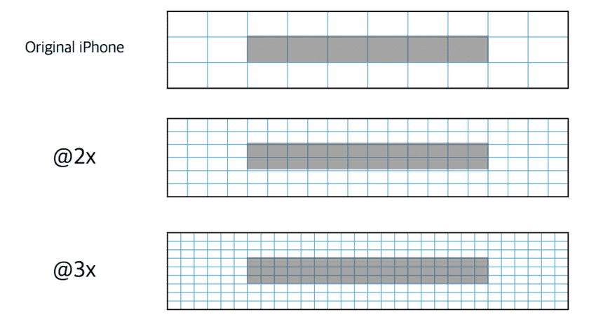 xcode-ui-design