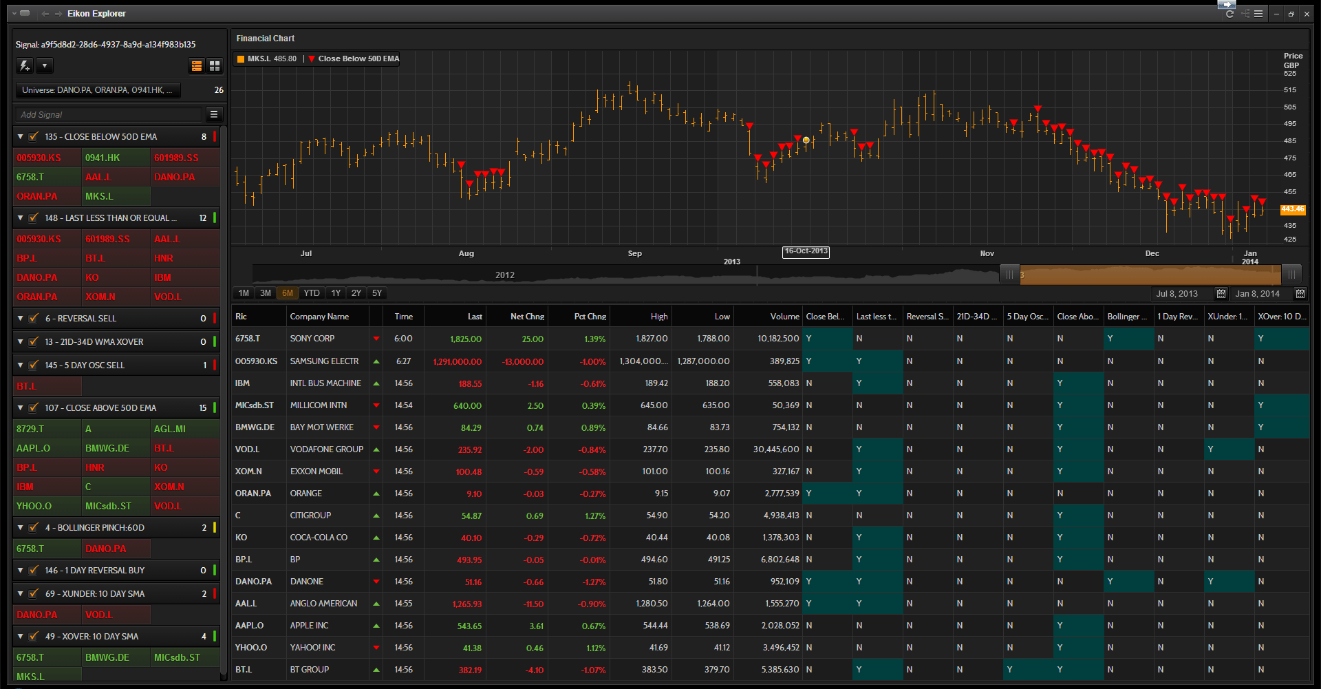 Eikon Explorer, a competitor to the Bloomberg Terminal