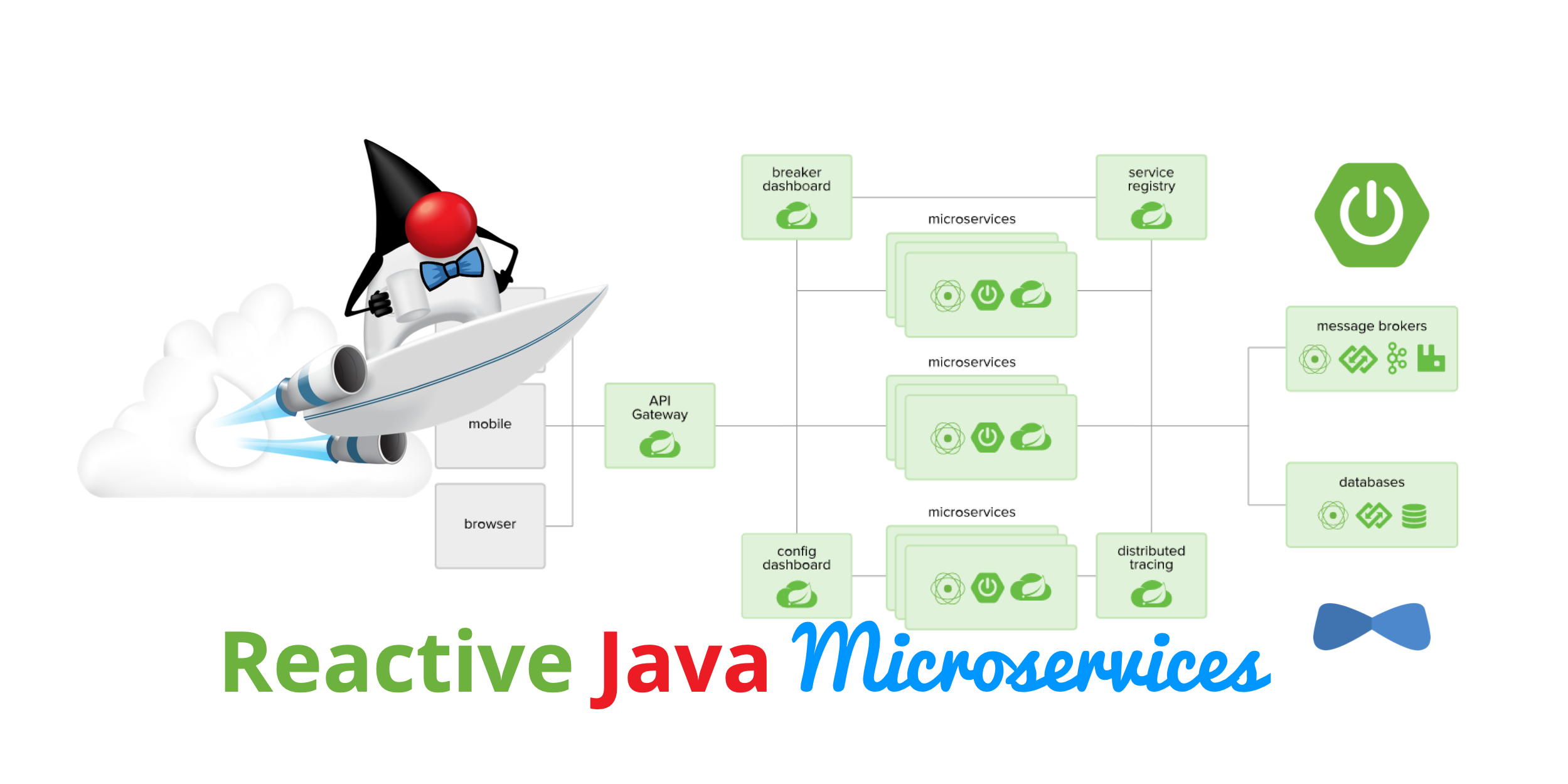 Reactive Java Microservices