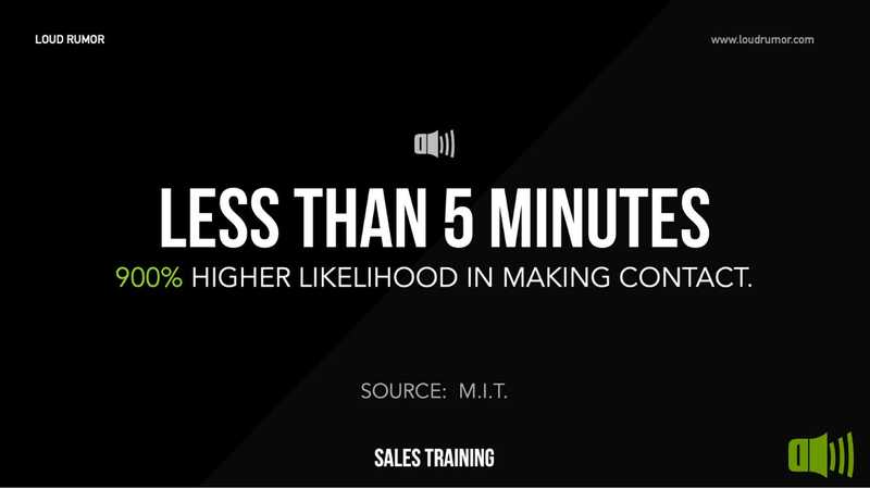 7 Ways To Drastically Increase Sales - Blog Images - 900%