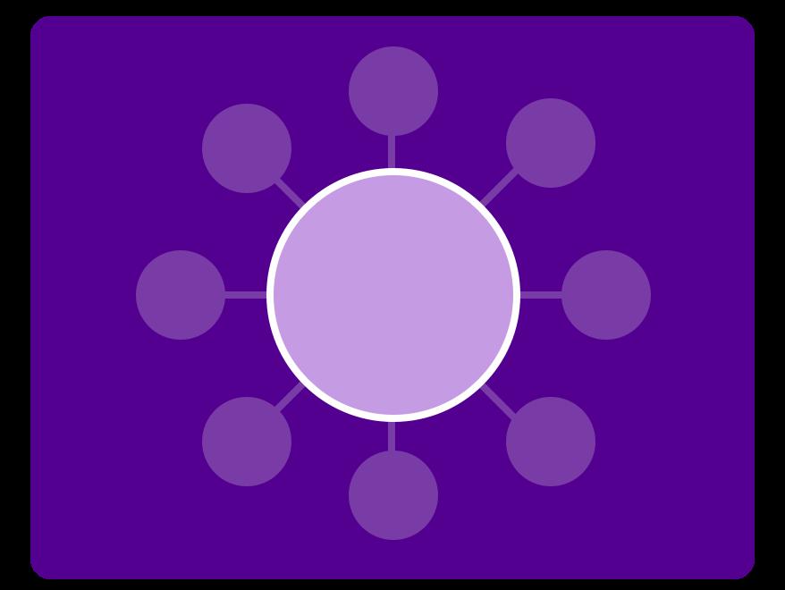 Create a board image