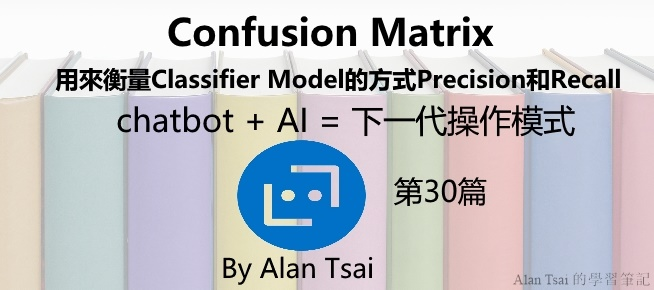 [chatbot + AI = 下一代操作模式][30]Confusion Matrix - 用來衡量Classifier Model的方式 Precision和Recall.jpg
