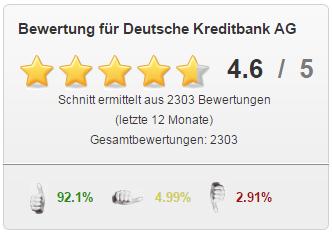 Bildschirmfoto: Die DKB wurde durch Nutzer von eKomi bewertet