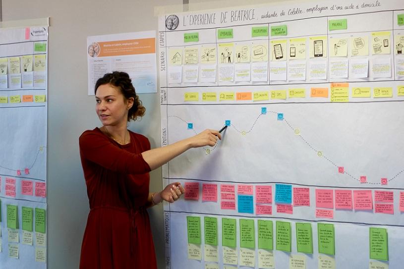 A gauche de la photo, une jeune femme de trois-quarts désigne un point sur une grande feuille blanche avec des post-its de couleurs, des dessins et des textes.