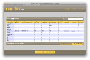 screenshot of Rapaide