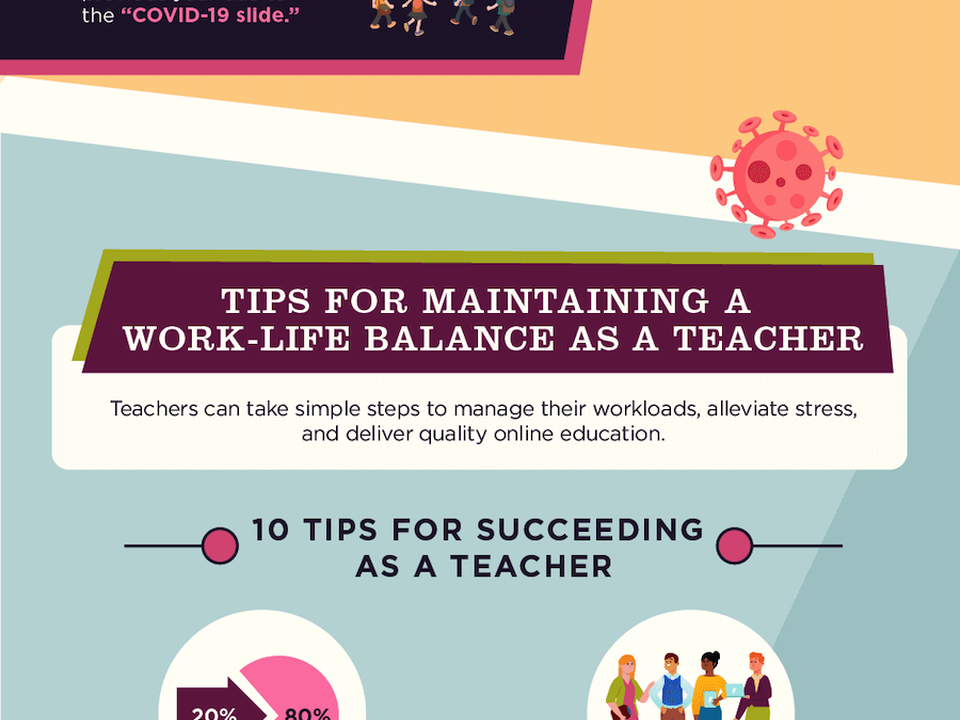 Teacher work life balance: Tips for managing workload and stress while teaching online or in person.