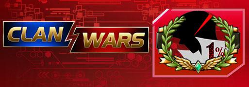 Clan Wars Season 5: Top 8 Interview - 1%   YuGiOh! Duel Links Meta