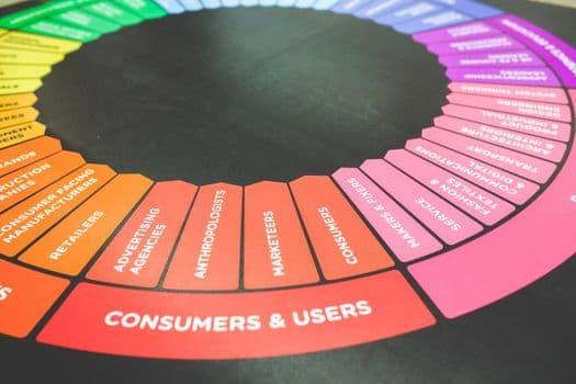Inside Out Branding