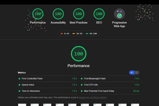 Performance web: Otimizando o tempo de carregamento do site