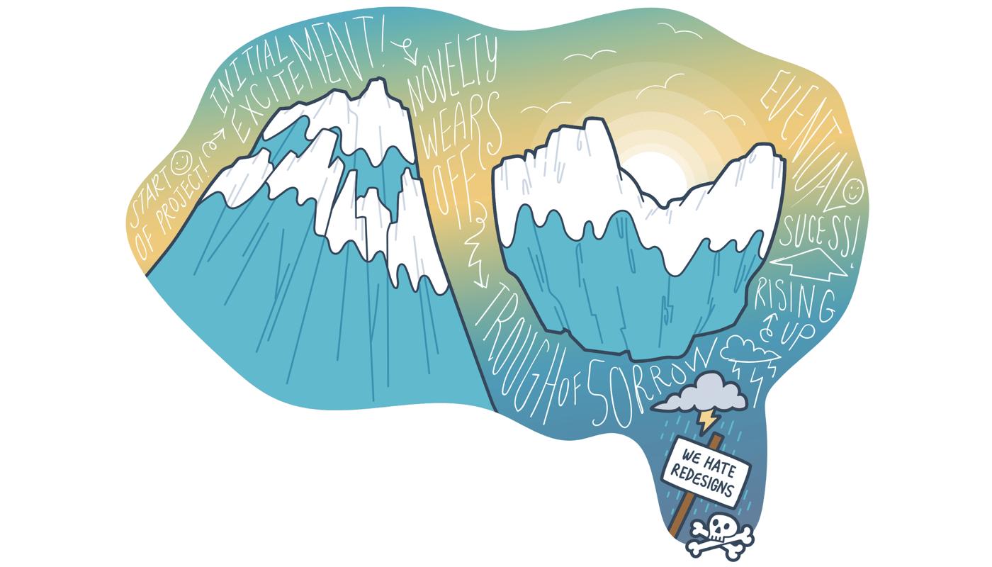 Redesign illustration.
